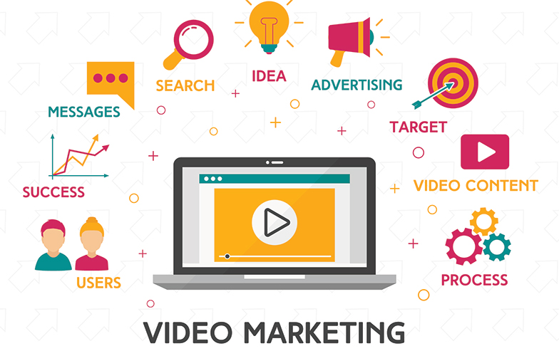 La forza del Video Marketing